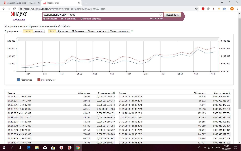 Murphy Half Marathon, 10K 5K - Ampt Running